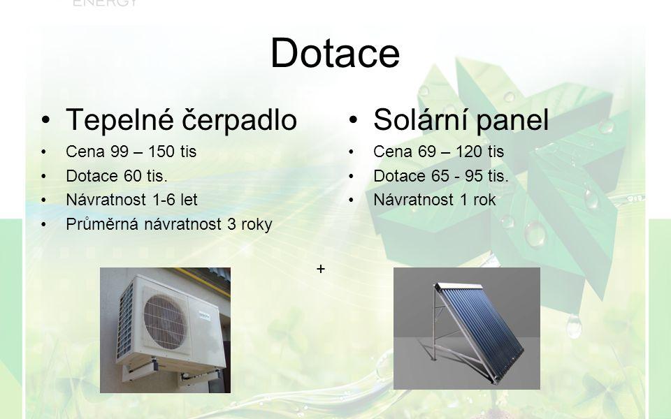 Dotace Tepelné čerpadlo Cena 99 – 150 tis Dotace 60 tis.