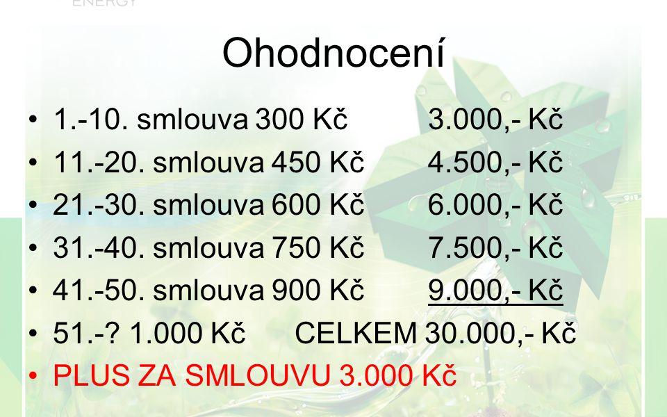 Ohodnocení 1.-10. smlouva 300 Kč3.000,- Kč 11.-20.