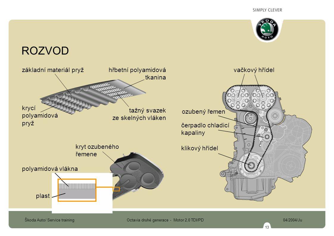 Škoda Auto/ Service training Octavia druhé generace - Motor 2,0 TDI/PD 04/2004/Ju 13 kryt ozubeného řemene polyamidová vlákna plast tažný svazek ze sk