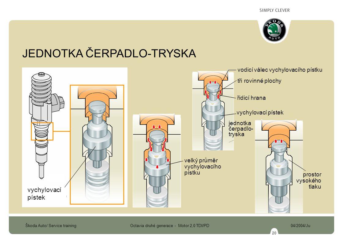 Škoda Auto/ Service training Octavia druhé generace - Motor 2,0 TDI/PD 04/2004/Ju 20 vychylovací pístek JEDNOTKA ČERPADLO-TRYSKA vodicí válec vychylov