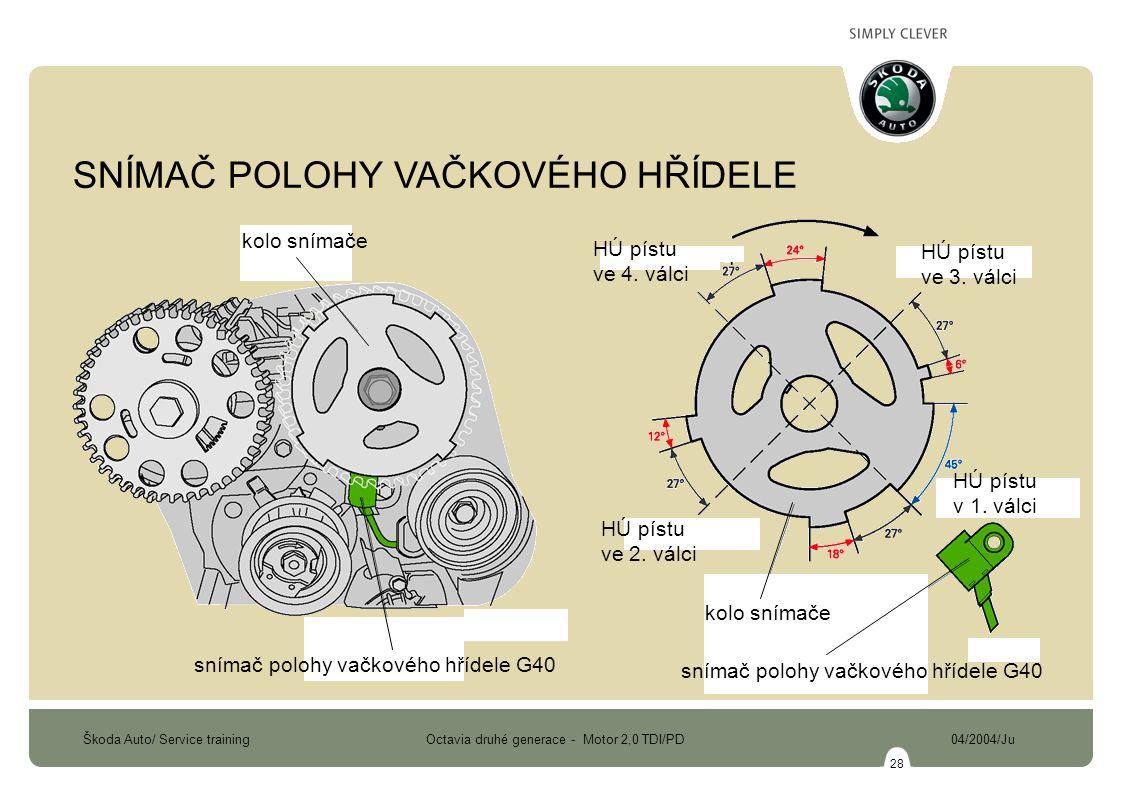 Škoda Auto/ Service training Octavia druhé generace - Motor 2,0 TDI/PD 04/2004/Ju 28 kolo snímače snímač polohy vačkového hřídele G40 kolo snímače snímač polohy vačkového hřídele G40 HÚ pístu ve 2.