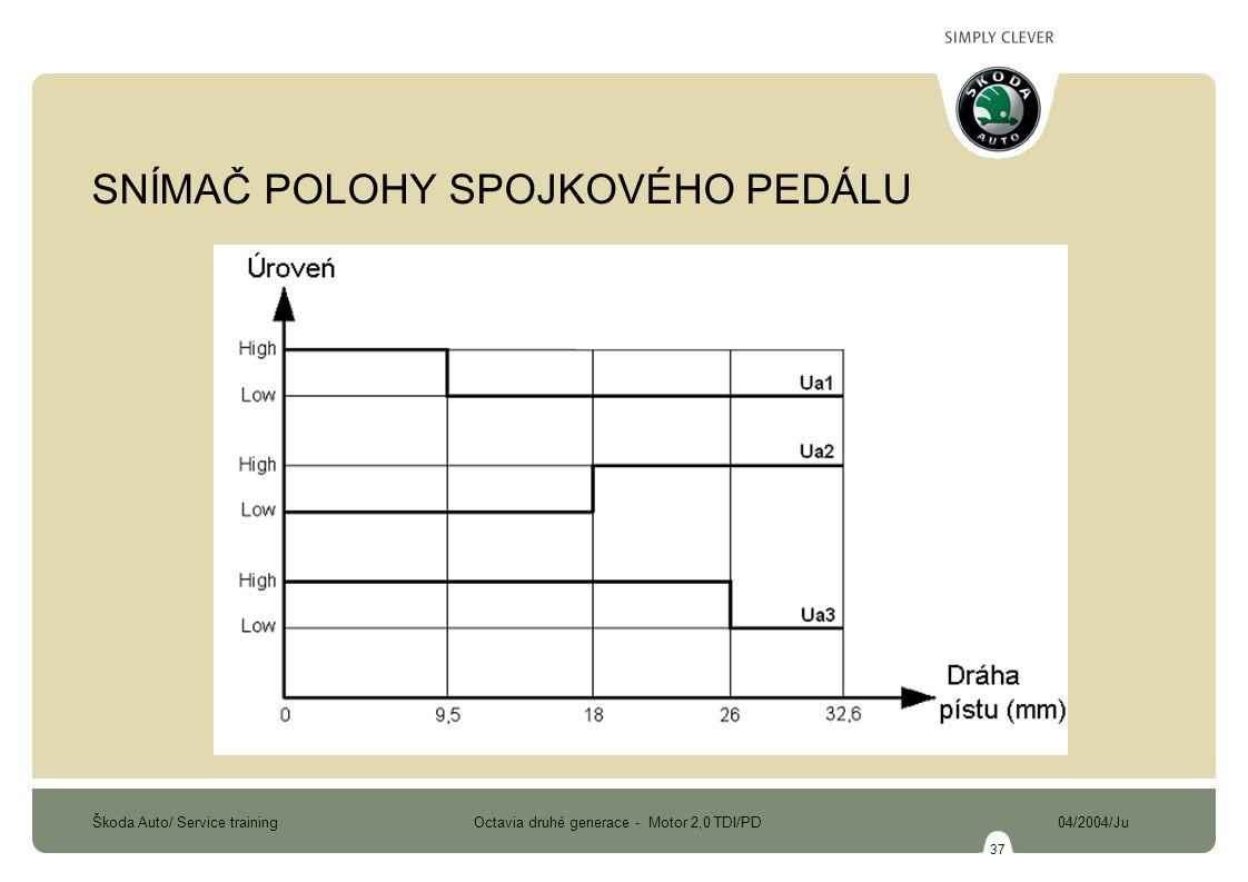Škoda Auto/ Service training Octavia druhé generace - Motor 2,0 TDI/PD 04/2004/Ju 37 SNÍMAČ POLOHY SPOJKOVÉHO PEDÁLU