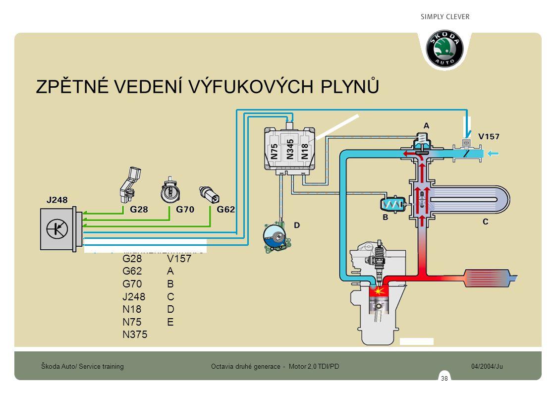 Škoda Auto/ Service training Octavia druhé generace - Motor 2,0 TDI/PD 04/2004/Ju 38 ZPĚTNÉ VEDENÍ VÝFUKOVÝCH PLYNŮ G28 G62 G70 J248 N18 N75 N375 V157 A B C D E