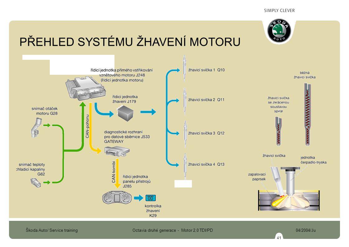 Škoda Auto/ Service training Octavia druhé generace - Motor 2,0 TDI/PD 04/2004/Ju 41 PŘEHLED SYSTÉMU ŽHAVENÍ MOTORU