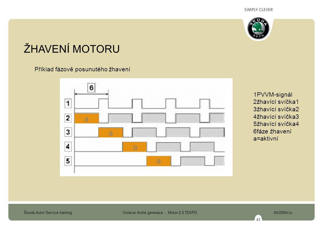 Škoda Auto/ Service training Octavia druhé generace - Motor 2,0 TDI/PD 04/2004/Ju 43 Příklad fázově posunutého žhavení 1PVVM-signál 2žhavící svíčka1 3žhavící svíčka2 4žhavící svíčka3 5žhavící svíčka4 6fáze žhavení a=aktivní ŽHAVENÍ MOTORU
