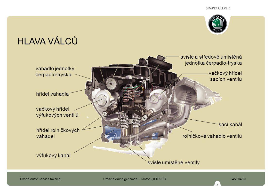 Škoda Auto/ Service training Octavia druhé generace - Motor 2,0 TDI/PD 04/2004/Ju 5 HLAVA VÁLCŮ vahadlo jednotky čerpadlo-tryska hřídel vahadla svisle a středově umístěná jednotka čerpadlo-tryska rolničkové vahadlo ventilů svisle umístěné ventily vačkový hřídel výfukových ventilů hřídel rolničkových vahadel výfukový kanál sací kanál vačkový hřídel sacích ventilů