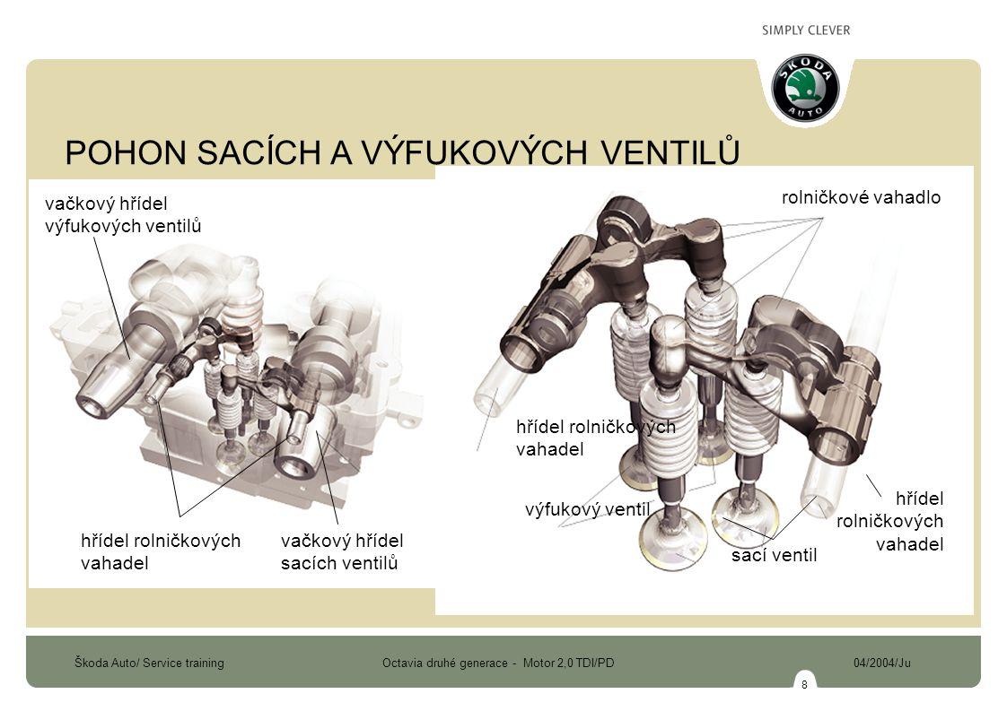 Škoda Auto/ Service training Octavia druhé generace - Motor 2,0 TDI/PD 04/2004/Ju 8 rolničkové vahadlo sací ventil hřídel rolničkových vahadel vačkový