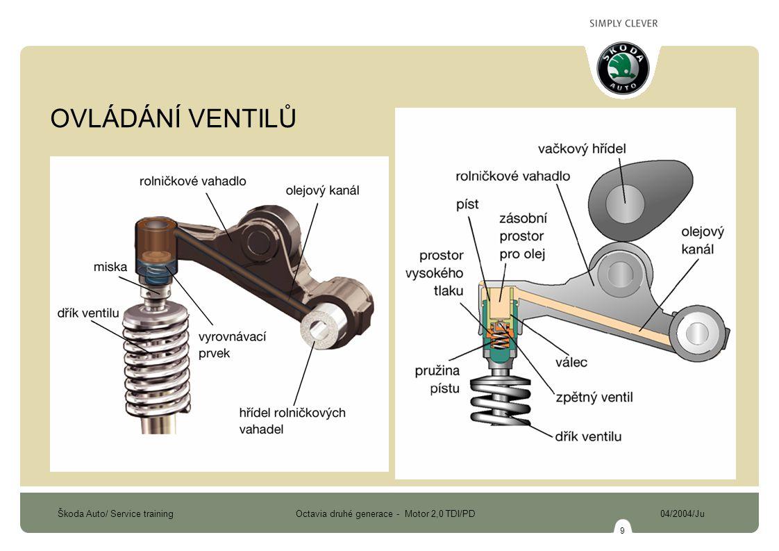 Škoda Auto/ Service training Octavia druhé generace - Motor 2,0 TDI/PD 04/2004/Ju 10 šířka dosedací plochy přídavná fazeta kroužek ventilového sedla dosadací plocha vůle OVLÁDÁNÍ VENTILŮ
