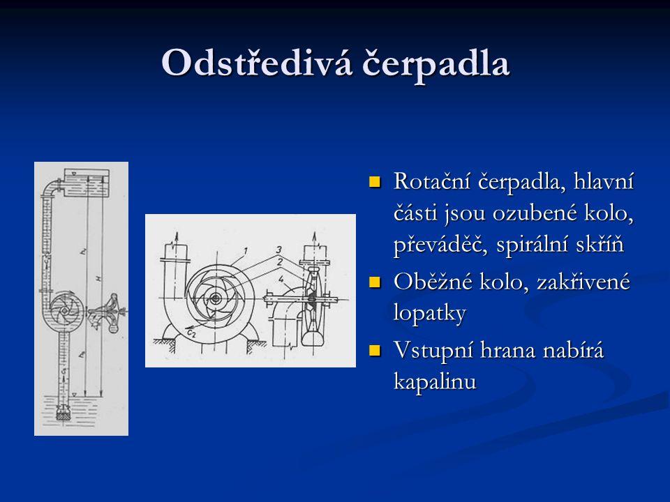 Odstředivá čerpadla Rotační čerpadla, hlavní části jsou ozubené kolo, převáděč, spirální skříň Oběžné kolo, zakřivené lopatky Vstupní hrana nabírá kapalinu