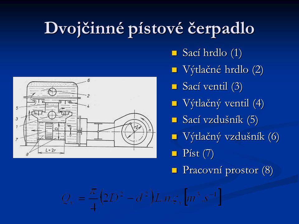Dvojčinné pístové čerpadlo Sací hrdlo (1) Výtlačné hrdlo (2) Sací ventil (3) Výtlačný ventil (4) Sací vzdušník (5) Výtlačný vzdušník (6) Píst (7) Pracovní prostor (8)