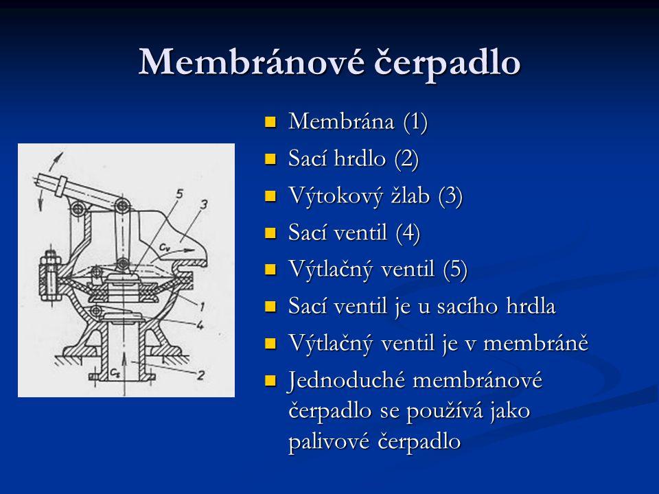 Membránové čerpadlo Membrána (1) Sací hrdlo (2) Výtokový žlab (3) Sací ventil (4) Výtlačný ventil (5) Sací ventil je u sacího hrdla Výtlačný ventil je v membráně Jednoduché membránové čerpadlo se používá jako palivové čerpadlo