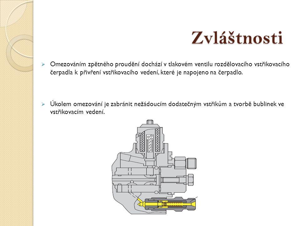 Zvláštnosti  Omezováním zpětného proudění dochází v tlakovém ventilu rozdělovacího vstřikovacího čerpadla k přivření vstřikovacího vedení, které je n