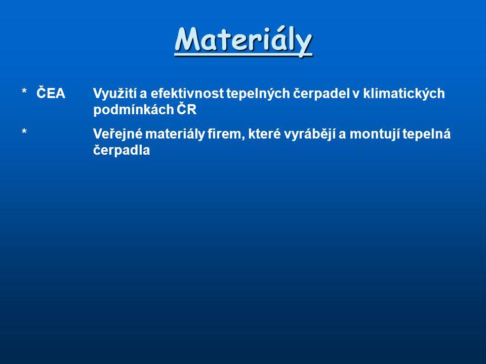 Materiály *ČEAVyužití a efektivnost tepelných čerpadel v klimatických podmínkách ČR *Veřejné materiály firem, které vyrábějí a montují tepelná čerpadl