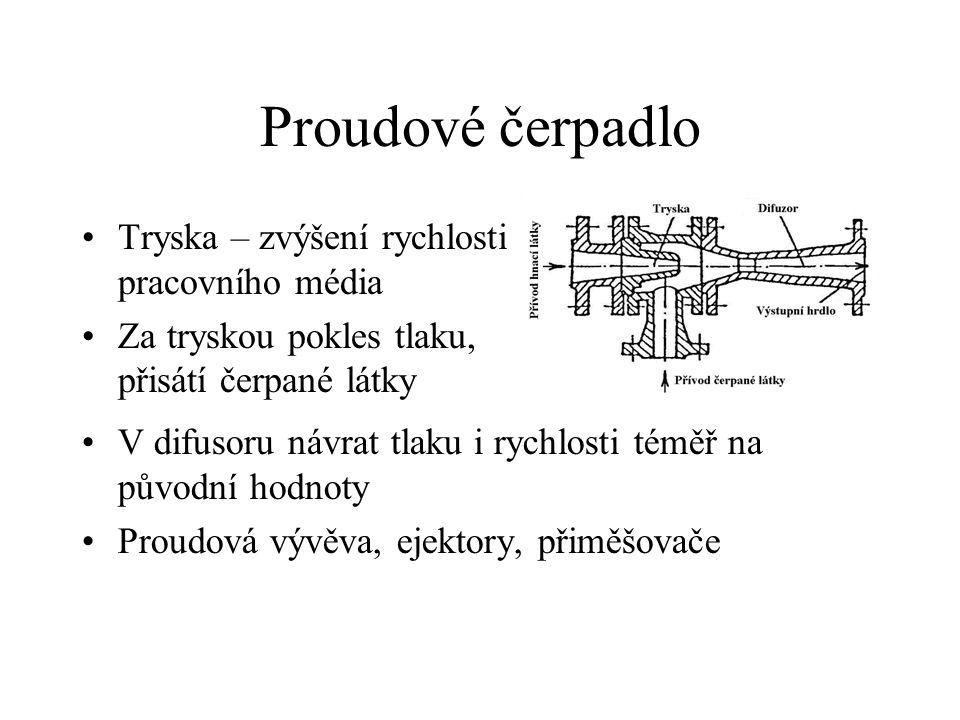 Proudové čerpadlo Tryska – zvýšení rychlosti pracovního média Za tryskou pokles tlaku, přisátí čerpané látky V difusoru návrat tlaku i rychlosti téměř na původní hodnoty Proudová vývěva, ejektory, přiměšovače