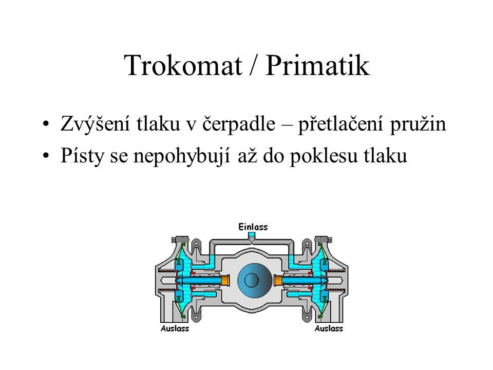 Trokomat / Primatik Zvýšení tlaku v čerpadle – přetlačení pružin Písty se nepohybují až do poklesu tlaku