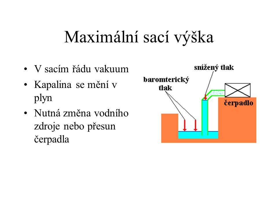 Maximální sací výška V sacím řádu vakuum Kapalina se mění v plyn Nutná změna vodního zdroje nebo přesun čerpadla