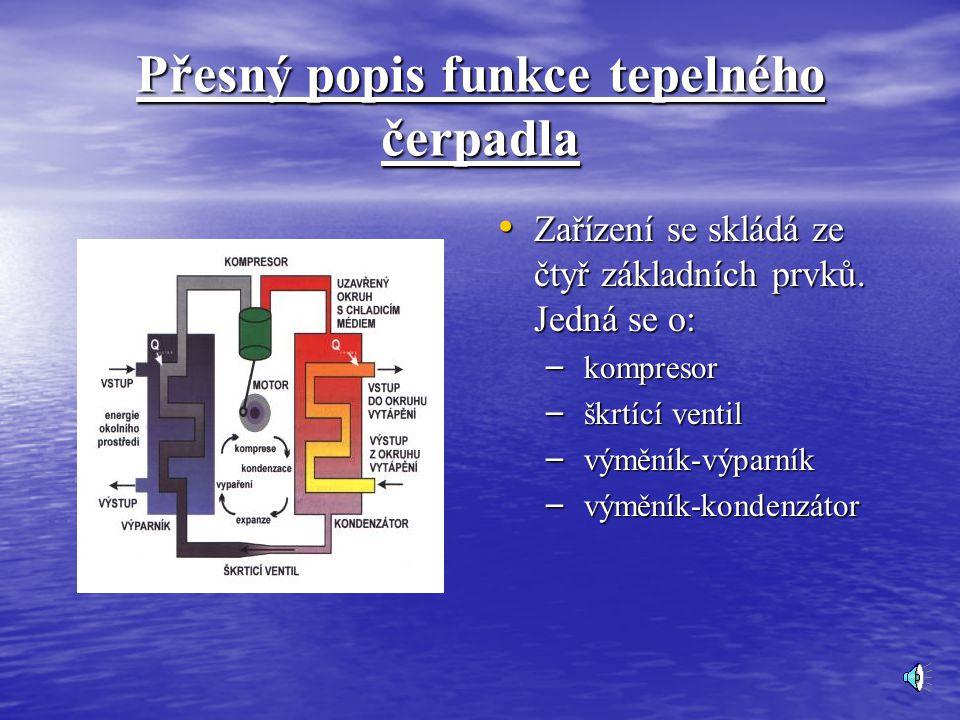 Princip tepelných čerpadel Čerpadlo pracuje na principu běžné kompresorové chladničky.