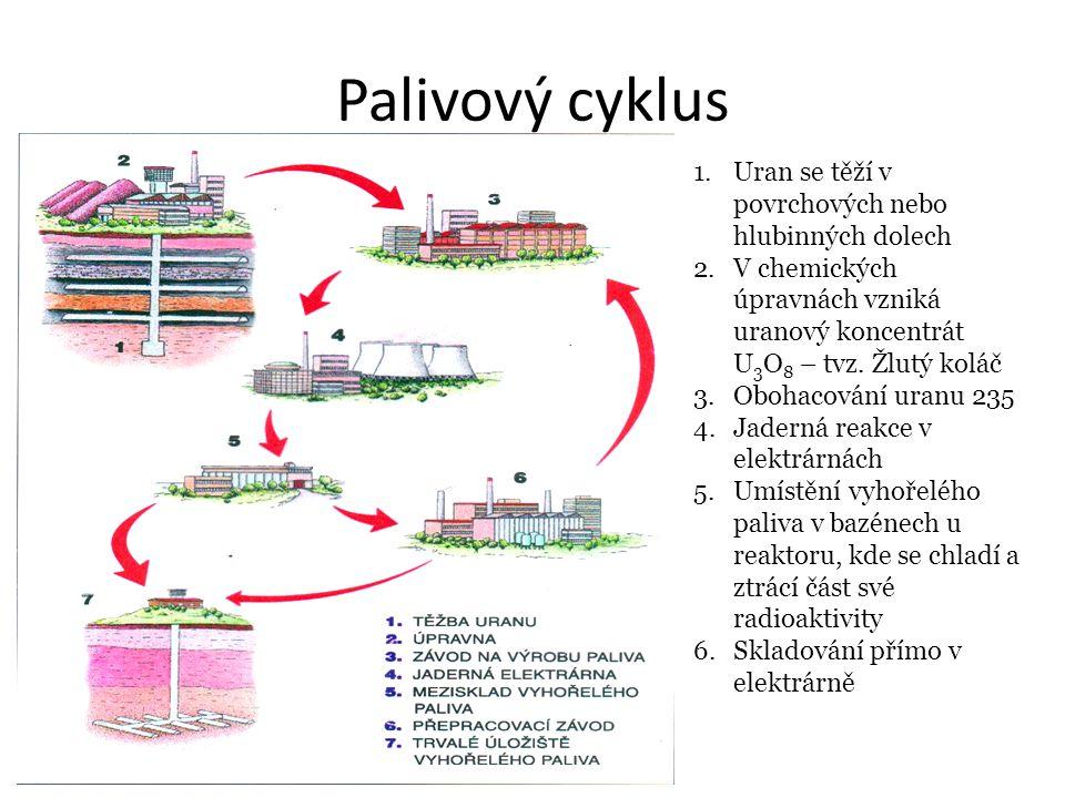 Palivový cyklus 1.Uran se těží v povrchových nebo hlubinných dolech 2.V chemických úpravnách vzniká uranový koncentrát U 3 O 8 – tvz.