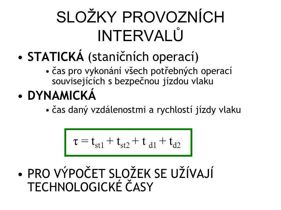 SLOŽKY PROVOZNÍCH INTERVALŮ STATICKÁ (staničních operací) čas pro vykonání všech potřebných operací souvisejících s bezpečnou jízdou vlaku DYNAMICKÁ č