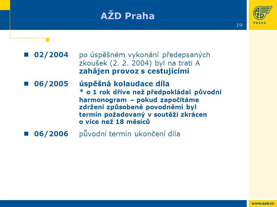02/2004po úspěšném vykonání předepsaných zkoušek (2. 2. 2004) byl na trati A zahájen provoz s cestujícími 06/2005úspěšná kolaudace díla * o 1 rok dřív