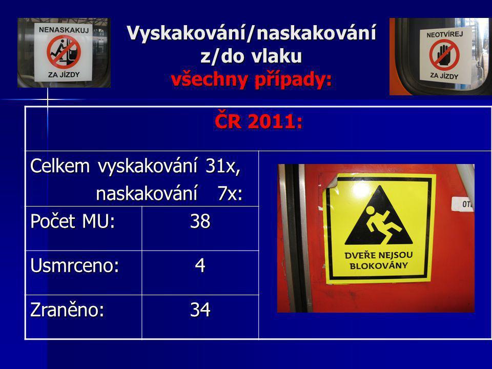 Vyskakování/naskakování z/do vlaku všechny případy: ČR 2011: Celkem vyskakování 31x, naskakování 7x: naskakování 7x: Počet MU: 38 Usmrceno:4 Zraněno:34