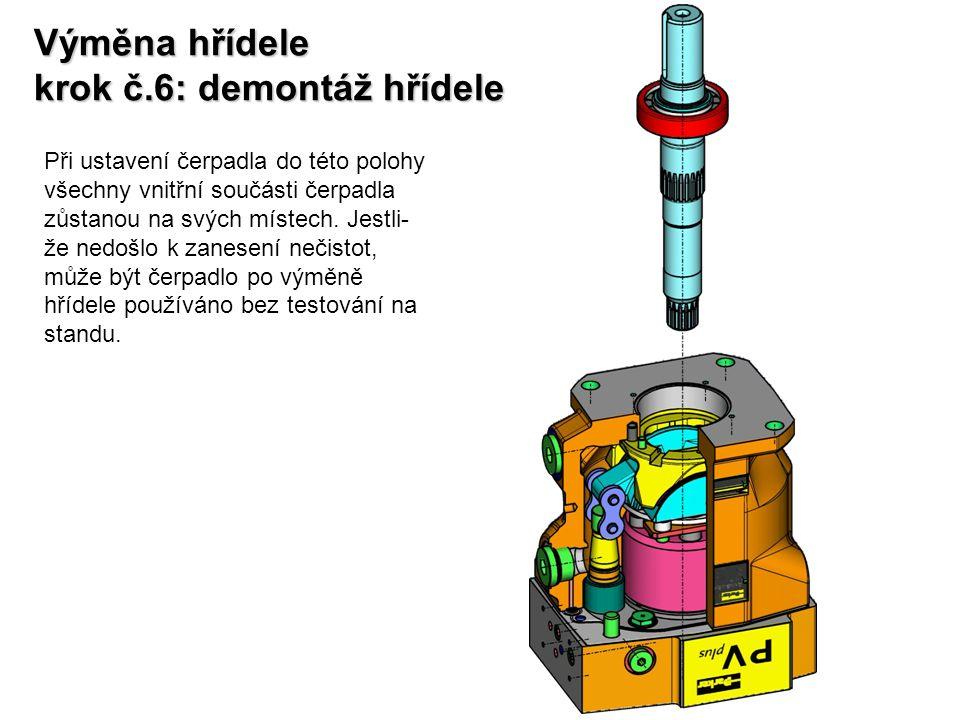 Výměna hřídele krok č.6: demontáž hřídele Při ustavení čerpadla do této polohy všechny vnitřní součásti čerpadla zůstanou na svých místech. Jestli- že
