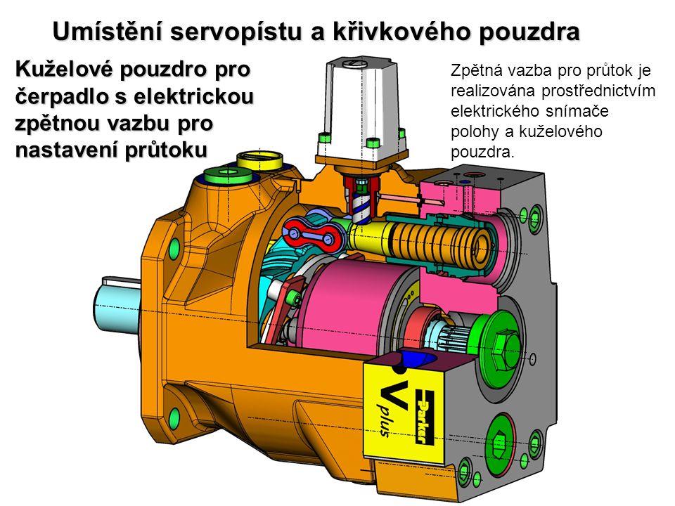 Zpětná vazba pro průtok je realizována prostřednictvím elektrického snímače polohy a kuželového pouzdra. Kuželové pouzdro pro čerpadlo s elektrickou z