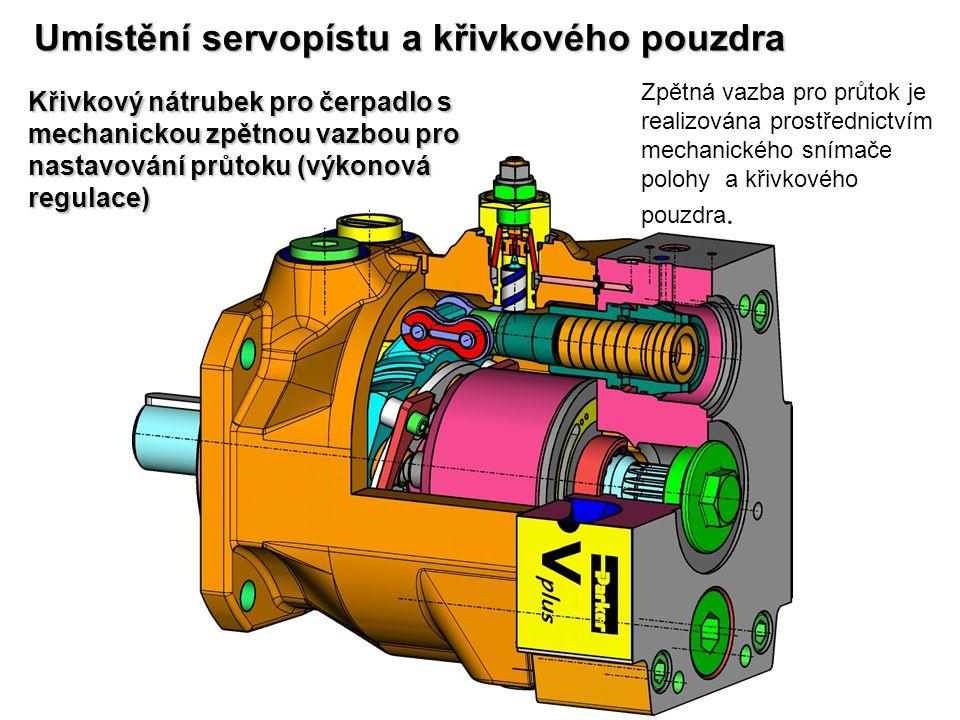 Zpětná vazba pro průtok je realizována prostřednictvím mechanického snímače polohy a křivkového pouzdra. Křivkový nátrubek pro čerpadlo s mechanickou
