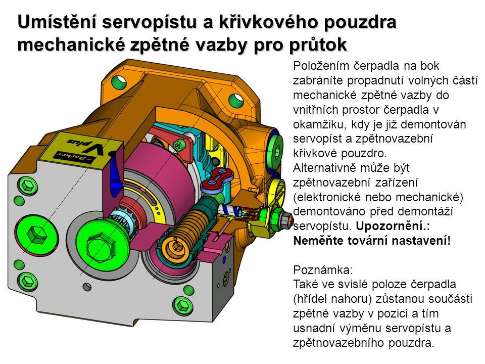 Umístění servopístu a křivkového pouzdra mechanické zpětné vazby pro průtok Položením čerpadla na bok zabráníte propadnutí volných částí mechanické zp
