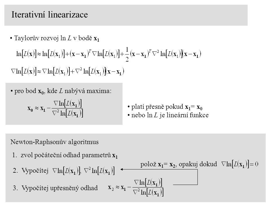 Newton-Raphsonův algoritmus Iterativní linearizace Taylorův rozvoj ln L v bodě x 1 pro bod x 0, kde L nabývá maxima: platí přesně pokud x 1 = x 0 nebo