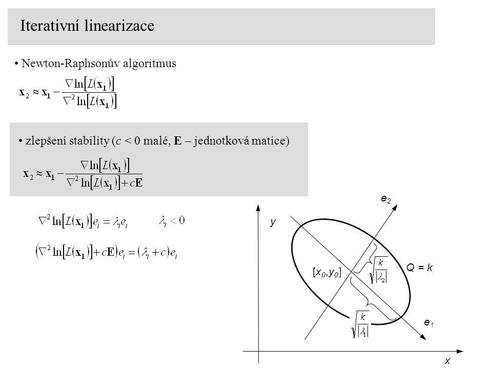 Iterativní linearizace Newton-Raphsonův algoritmus zlepšení stability (c < 0 malé, E – jednotková matice) x [x0,y0][x0,y0] e1e1 e2e2 Q = k y