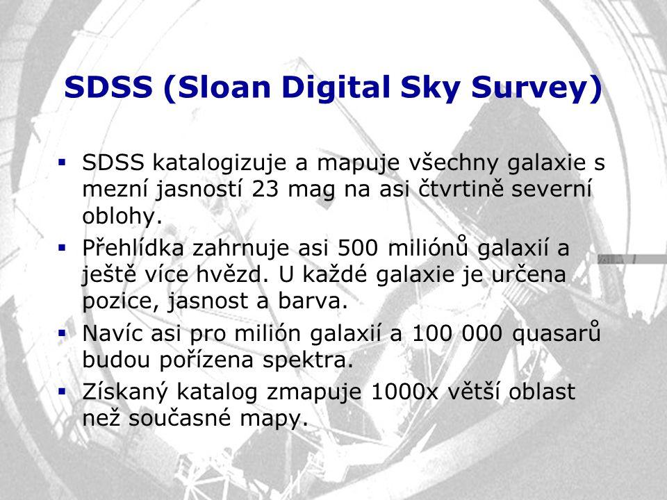 SDSS (Sloan Digital Sky Survey)  SDSS katalogizuje a mapuje všechny galaxie s mezní jasností 23 mag na asi čtvrtině severní oblohy.  Přehlídka zahrn