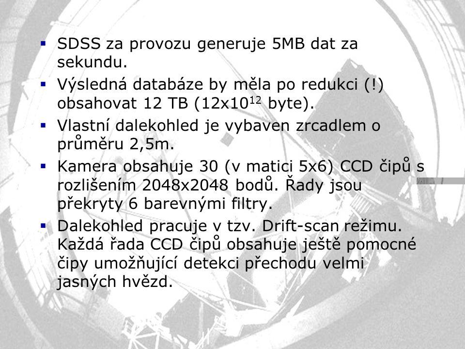  SDSS za provozu generuje 5MB dat za sekundu.  Výsledná databáze by měla po redukci (!) obsahovat 12 TB (12x10 12 byte).  Vlastní dalekohled je vyb