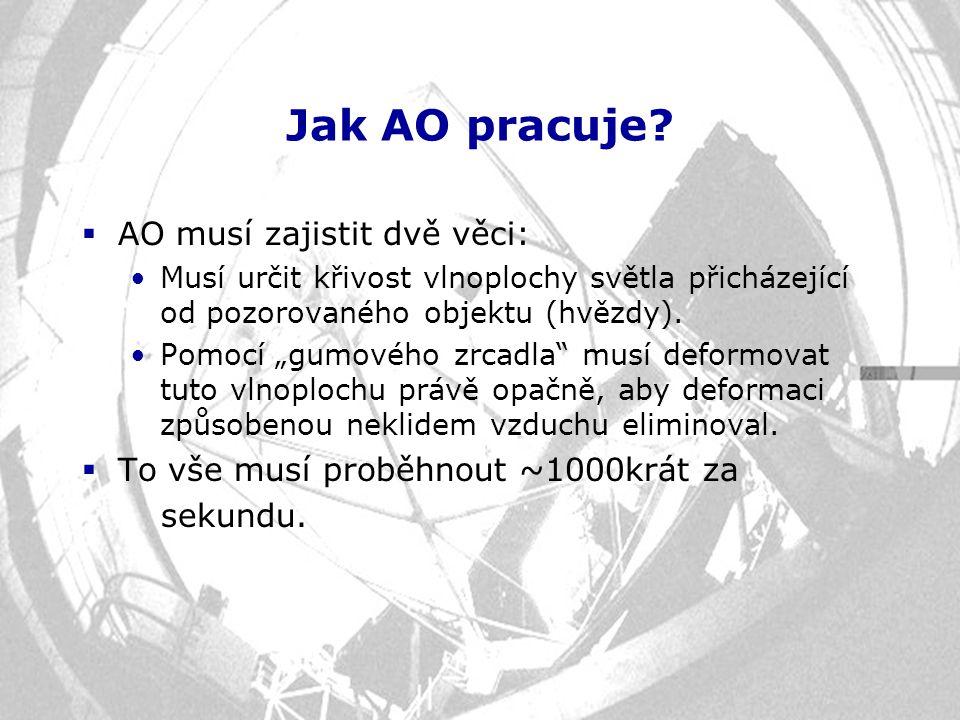 """Jak AO pracuje?  AO musí zajistit dvě věci: Musí určit křivost vlnoplochy světla přicházející od pozorovaného objektu (hvězdy). Pomocí """"gumového zrca"""
