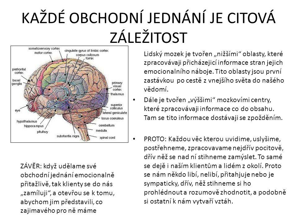 """KAŽDÉ OBCHODNÍ JEDNÁNÍ JE CITOVÁ ZÁLEŽITOST Lidský mozek je tvořen """"nižšími oblasty, které zpracovávaji přicházejicí informace stran jejich emocionalního náboje."""