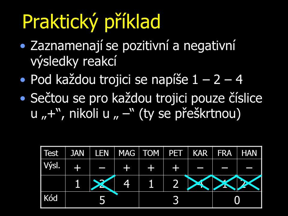 Praktický příklad Zaznamenají se pozitivní a negativní výsledky reakcí Pod každou trojici se napíše 1 – 2 – 4 Sečtou se pro každou trojici pouze čísli