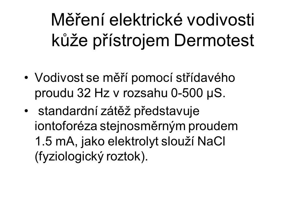 Měření elektrické vodivosti kůže přístrojem Dermotest Vodivost se měří pomocí střídavého proudu 32 Hz v rozsahu 0-500 μS. standardní zátěž představuje