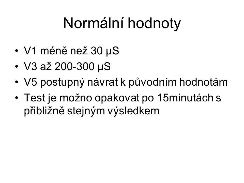 Normální hodnoty V1 méně než 30 μS V3 až 200-300 μS V5 postupný návrat k původním hodnotám Test je možno opakovat po 15minutách s přibližně stejným vý