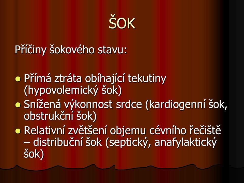 ŠOK Příčiny šokového stavu: Přímá ztráta obíhající tekutiny (hypovolemický šok) Přímá ztráta obíhající tekutiny (hypovolemický šok) Snížená výkonnost srdce (kardiogenní šok, obstrukční šok) Snížená výkonnost srdce (kardiogenní šok, obstrukční šok) Relativní zvětšení objemu cévního řečiště – distribuční šok (septický, anafylaktický šok) Relativní zvětšení objemu cévního řečiště – distribuční šok (septický, anafylaktický šok)