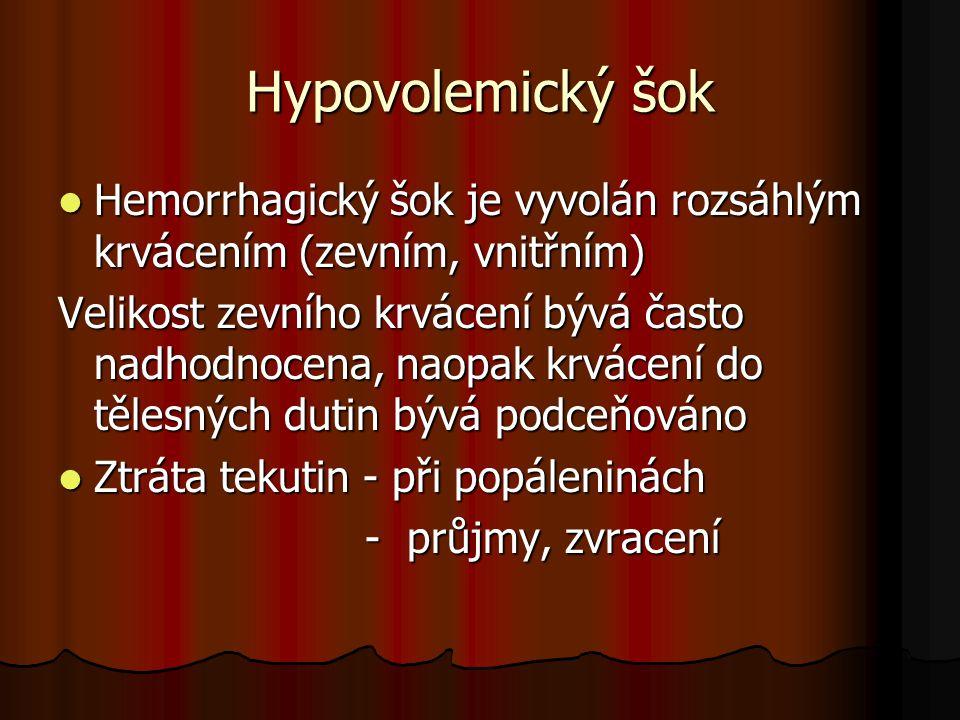 Hypovolemický šok Hemorrhagický šok je vyvolán rozsáhlým krvácením (zevním, vnitřním) Hemorrhagický šok je vyvolán rozsáhlým krvácením (zevním, vnitřním) Velikost zevního krvácení bývá často nadhodnocena, naopak krvácení do tělesných dutin bývá podceňováno Ztráta tekutin - při popáleninách Ztráta tekutin - při popáleninách - průjmy, zvracení - průjmy, zvracení