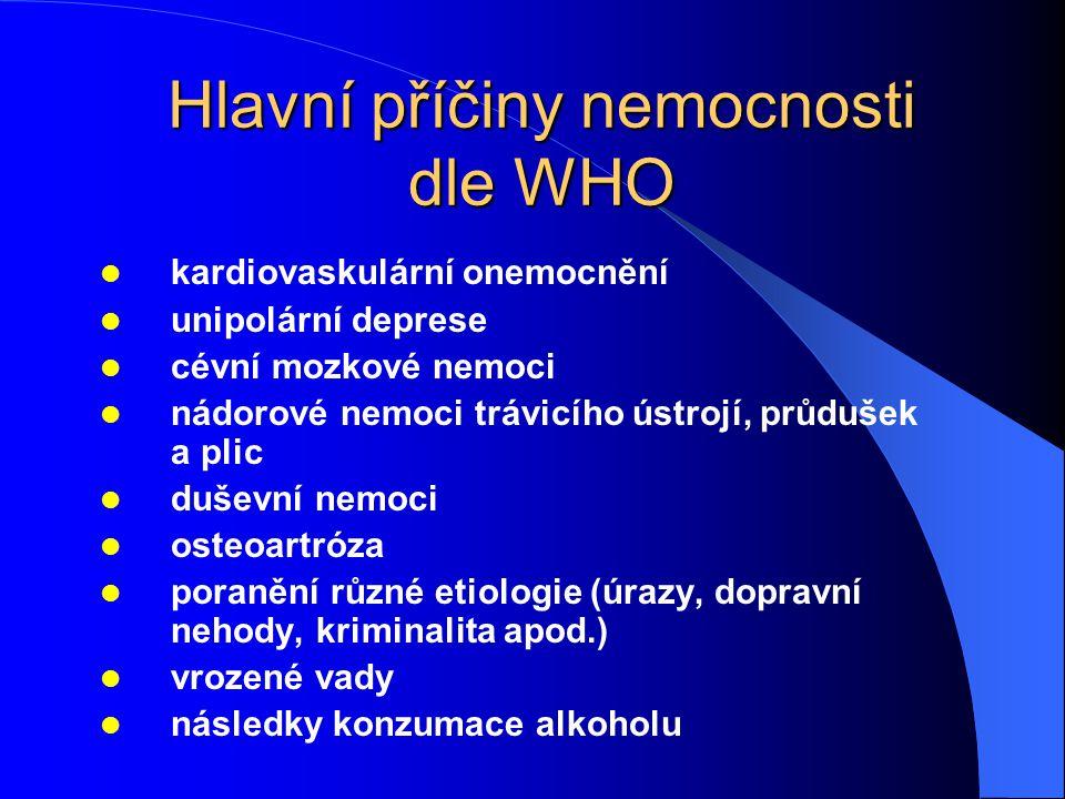 Hlavní příčiny nemocnosti dle WHO kardiovaskulární onemocnění unipolární deprese cévní mozkové nemoci nádorové nemoci trávicího ústrojí, průdušek a pl