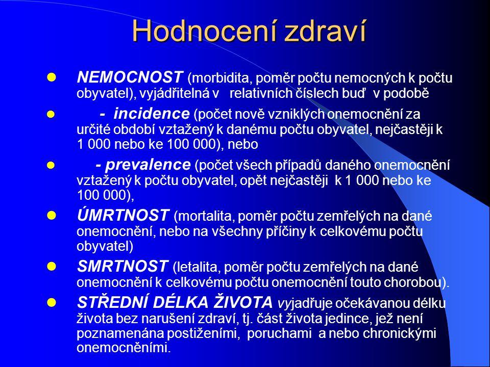 Hodnocení zdraví NEMOCNOST (morbidita, poměr počtu nemocných k počtu obyvatel), vyjádřitelná v relativních číslech buď v podobě - incidence (počet nov