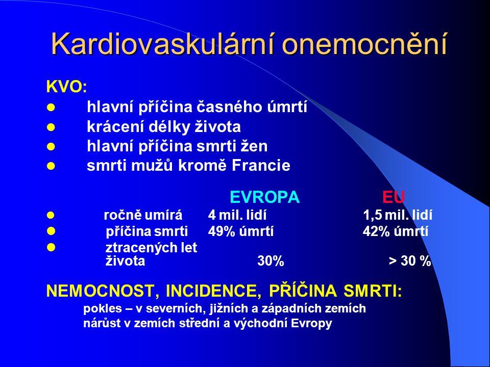 Kardiovaskulární onemocnění KVO: hlavní příčina časného úmrtí krácení délky života hlavní příčina smrti žen smrti mužů kromě Francie EVROPA EU ročně u