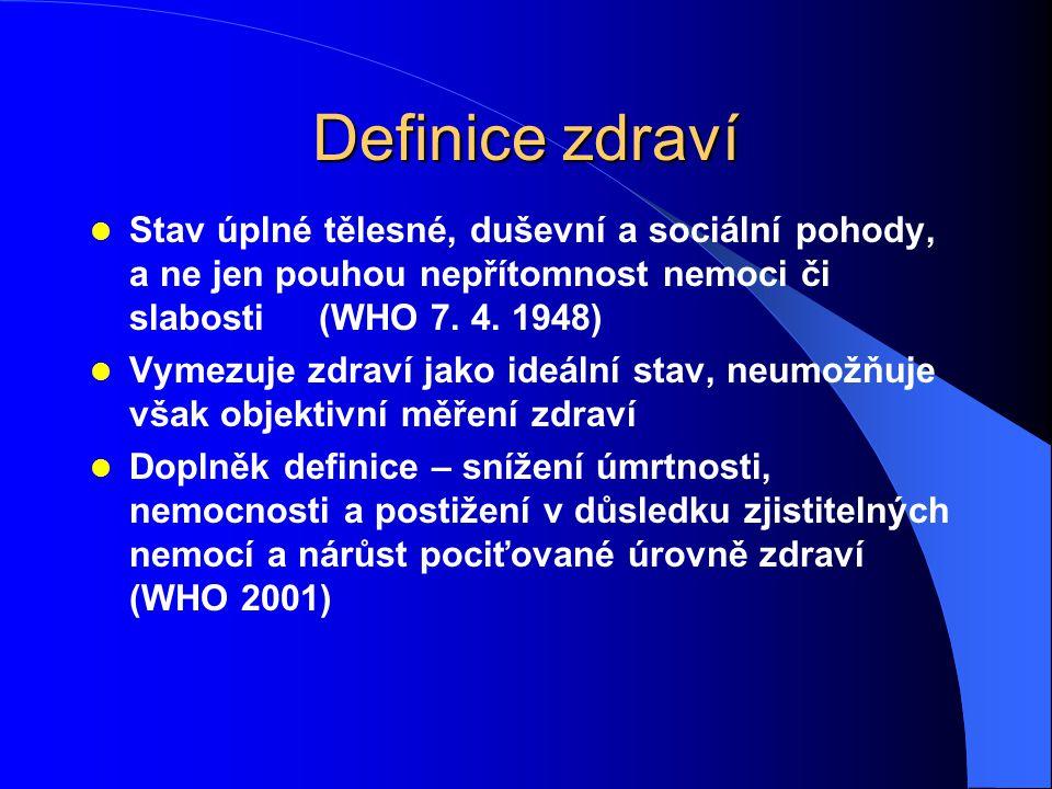 Definice zdraví Stav úplné tělesné, duševní a sociální pohody, a ne jen pouhou nepřítomnost nemoci či slabosti (WHO 7.