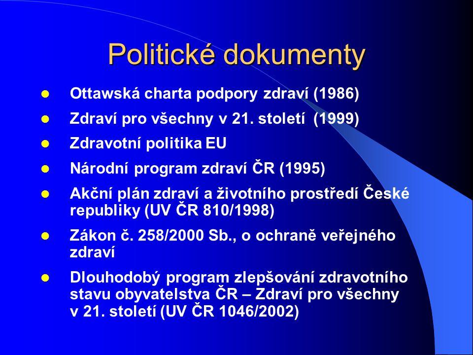 Politické dokumenty Ottawská charta podpory zdraví (1986) Zdraví pro všechny v 21. století (1999) Zdravotní politika EU Národní program zdraví ČR (199