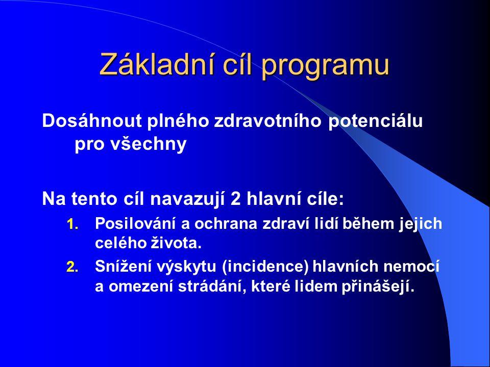 Základní cíl programu Dosáhnout plného zdravotního potenciálu pro všechny Na tento cíl navazují 2 hlavní cíle: 1.