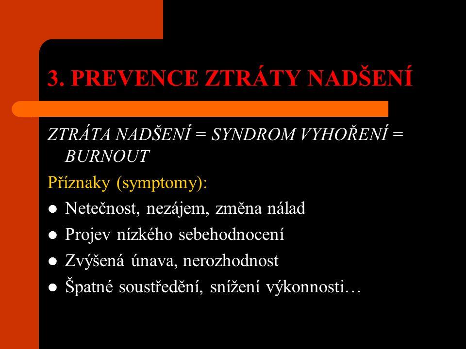 3. PREVENCE ZTRÁTY NADŠENÍ ZTRÁTA NADŠENÍ = SYNDROM VYHOŘENÍ = BURNOUT Příznaky (symptomy): Netečnost, nezájem, změna nálad Projev nízkého sebehodnoce