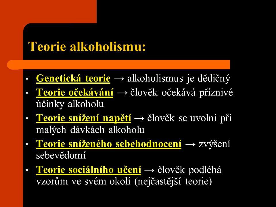 Teorie alkoholismu: Genetická teorie → alkoholismus je dědičný Teorie očekávání → člověk očekává příznivé účinky alkoholu Teorie snížení napětí → člov