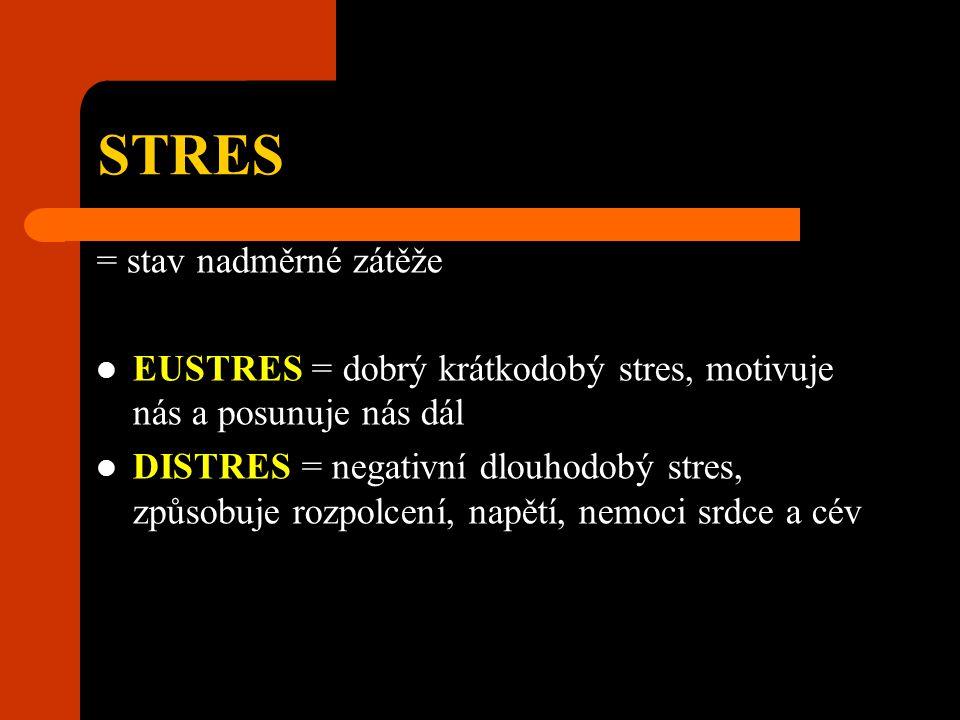 STRES = stav nadměrné zátěže EUSTRES = dobrý krátkodobý stres, motivuje nás a posunuje nás dál DISTRES = negativní dlouhodobý stres, způsobuje rozpolc