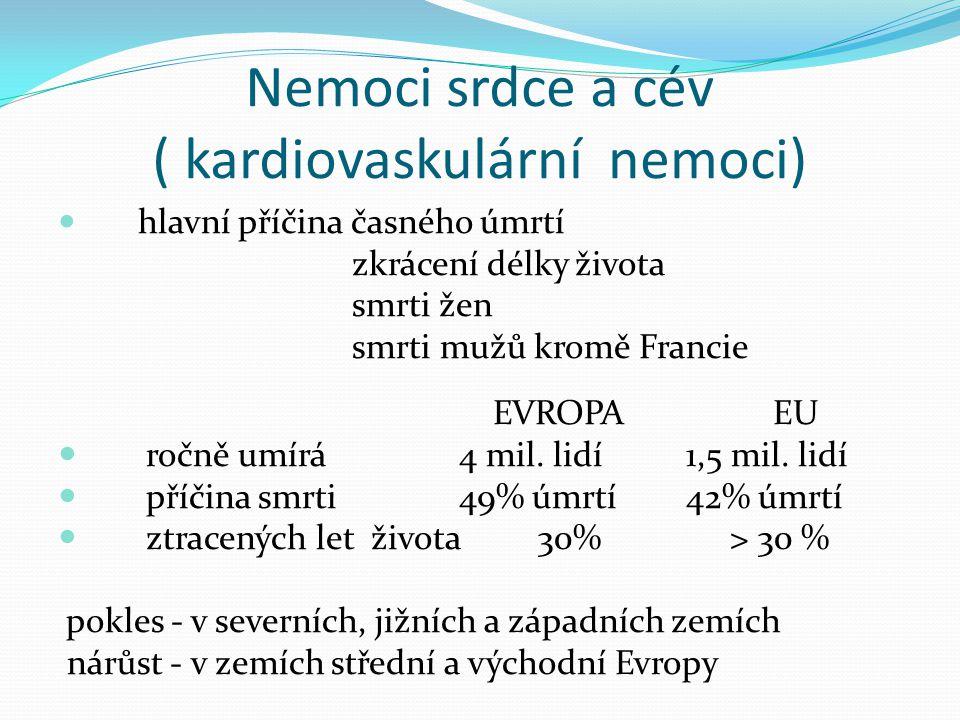Nemoci srdce a cév ( kardiovaskulární nemoci) hlavní příčina časného úmrtí zkrácení délky života smrti žen smrti mužů kromě Francie EVROPA EU ročně um